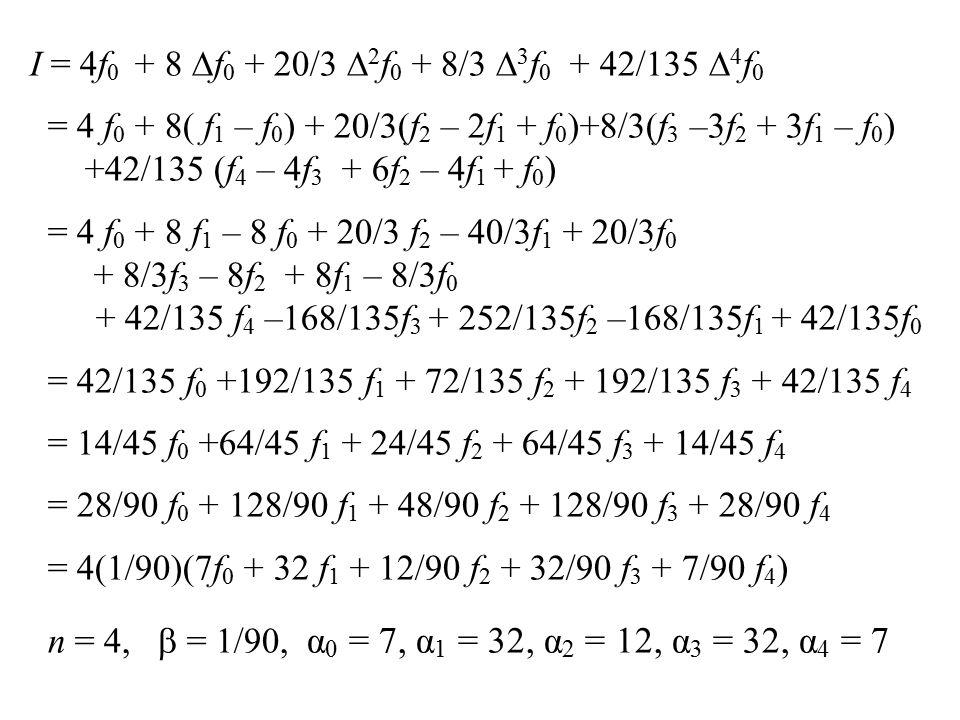 I = 4f 0 + 8  f 0 + 20/3  2 f 0 + 8/3  3 f 0 + 42/135  4 f 0 = 4 f 0 + 8( f 1 – f 0 ) + 20/3(f 2 – 2f 1 + f 0 )+8/3(f 3 –3f 2 + 3f 1 – f 0 ) +42/1