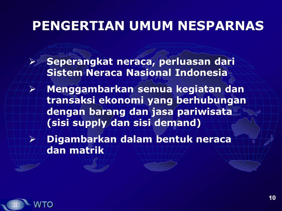 WTO 10 PENGERTIAN UMUM NESPARNAS  Seperangkat neraca, perluasan dari Sistem Neraca Nasional Indonesia  Menggambarkan semua kegiatan dan transaksi ek