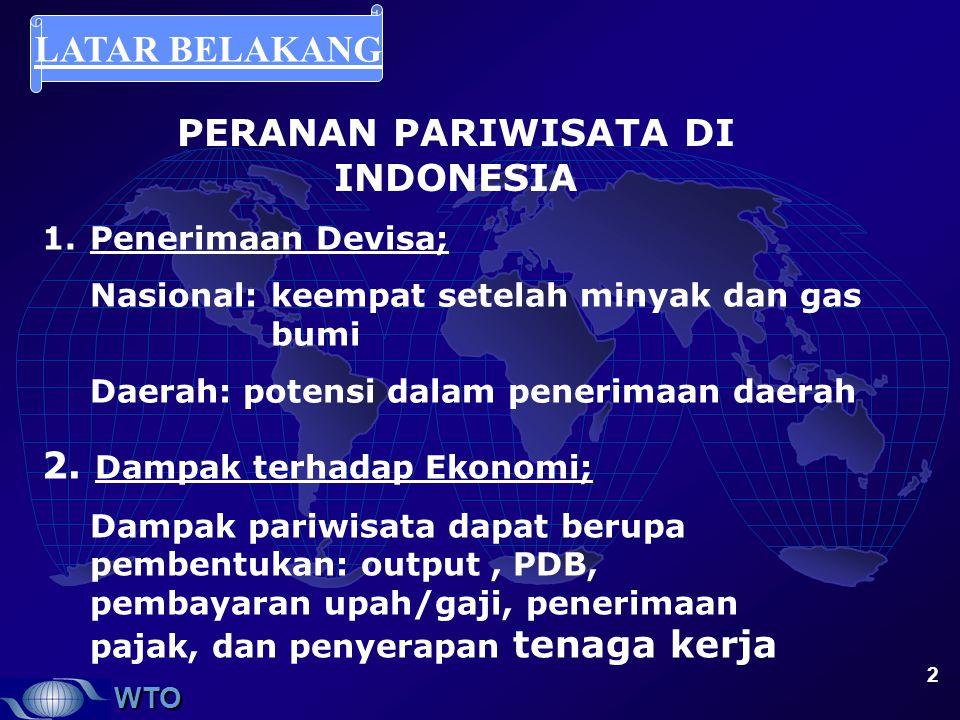 WTO 2 PERANAN PARIWISATA DI INDONESIA 1.Penerimaan Devisa; Nasional: keempat setelah minyak dan gas bumi Daerah: potensi dalam penerimaan daerah LATAR