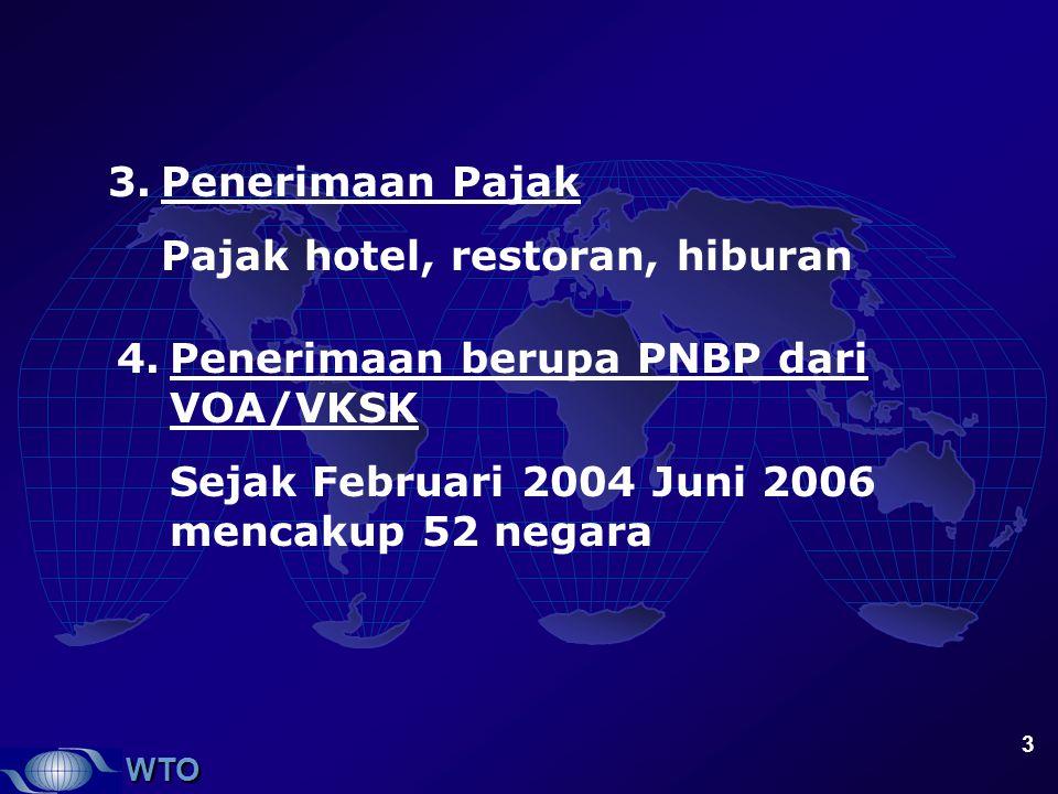 WTO 3 3.Penerimaan Pajak Pajak hotel, restoran, hiburan 4.Penerimaan berupa PNBP dari VOA/VKSK Sejak Februari 2004 Juni 2006 mencakup 52 negara