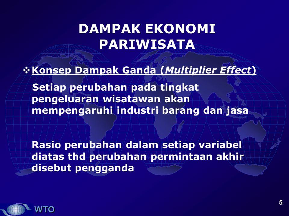WTO 5 DAMPAK EKONOMI PARIWISATA  Konsep Dampak Ganda (Multiplier Effect) Setiap perubahan pada tingkat pengeluaran wisatawan akan mempengaruhi indust
