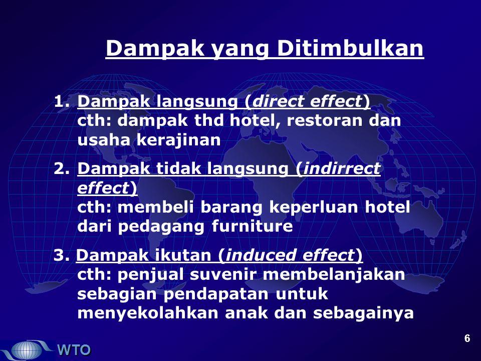 WTO 6 Dampak yang Ditimbulkan 1.Dampak langsung (direct effect) cth: dampak thd hotel, restoran dan usaha kerajinan 2.Dampak tidak langsung (indirrect