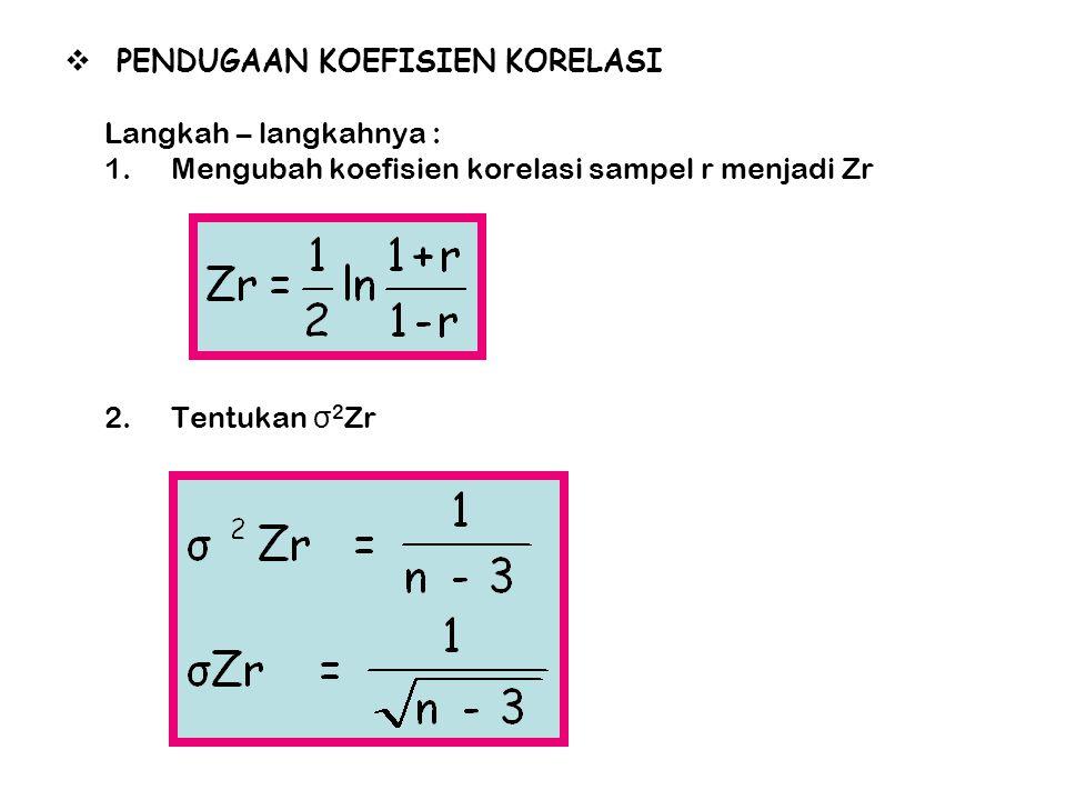  PENDUGAAN KOEFISIEN KORELASI Langkah – langkahnya : 1.Mengubah koefisien korelasi sampel r menjadi Zr 2.Tentukan σ 2 Zr