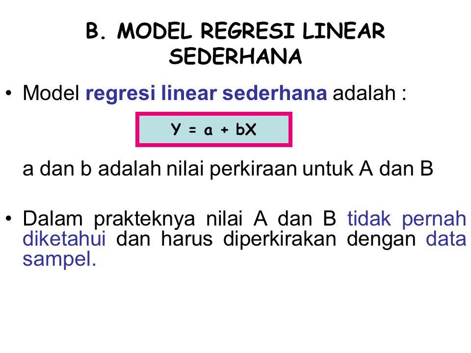 B. MODEL REGRESI LINEAR SEDERHANA Model regresi linear sederhana adalah : a dan b adalah nilai perkiraan untuk A dan B Dalam prakteknya nilai A dan B