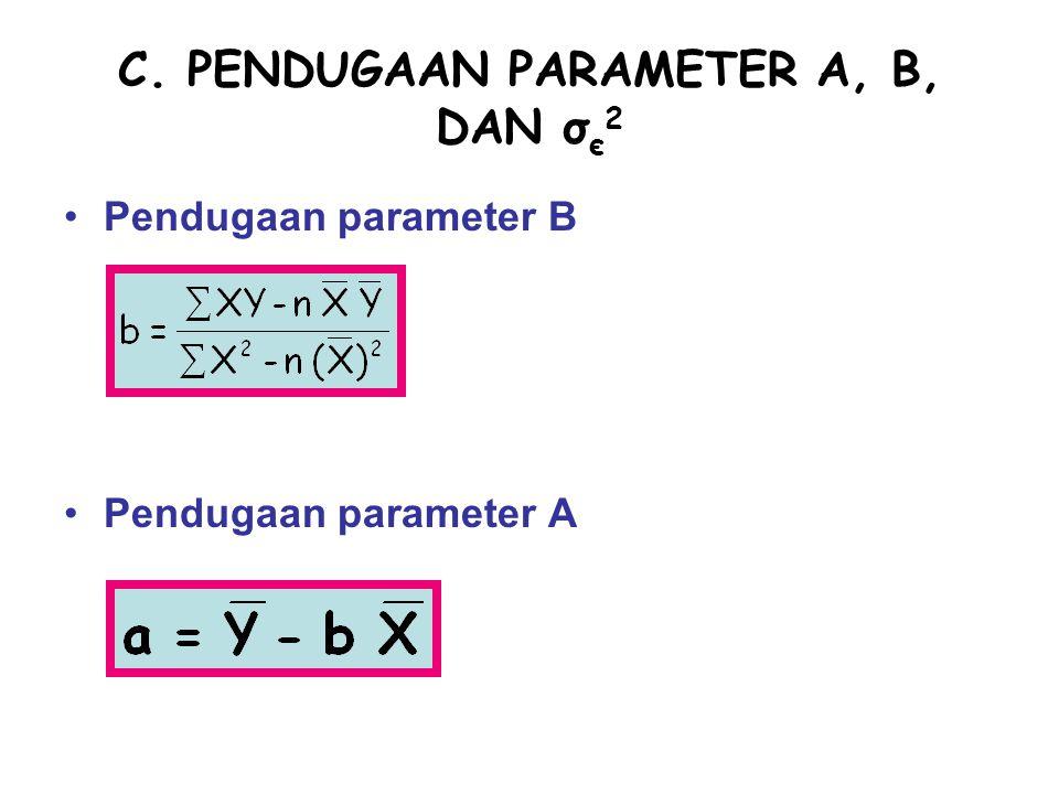 C. PENDUGAAN PARAMETER A, B, DAN σ є 2 Pendugaan parameter B Pendugaan parameter A