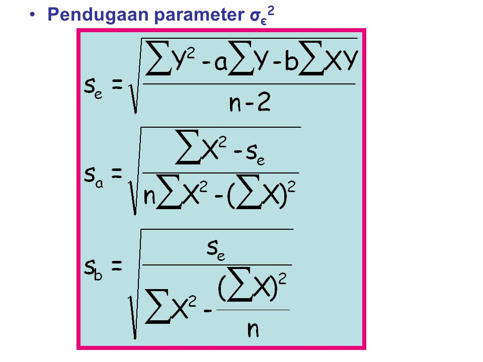 Pendugaan parameter σ є 2