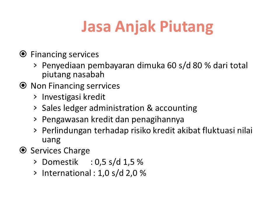 Jasa Anjak Piutang  Financing services › Penyediaan pembayaran dimuka 60 s/d 80 % dari total piutang nasabah  Non Financing serrvices › Investigasi