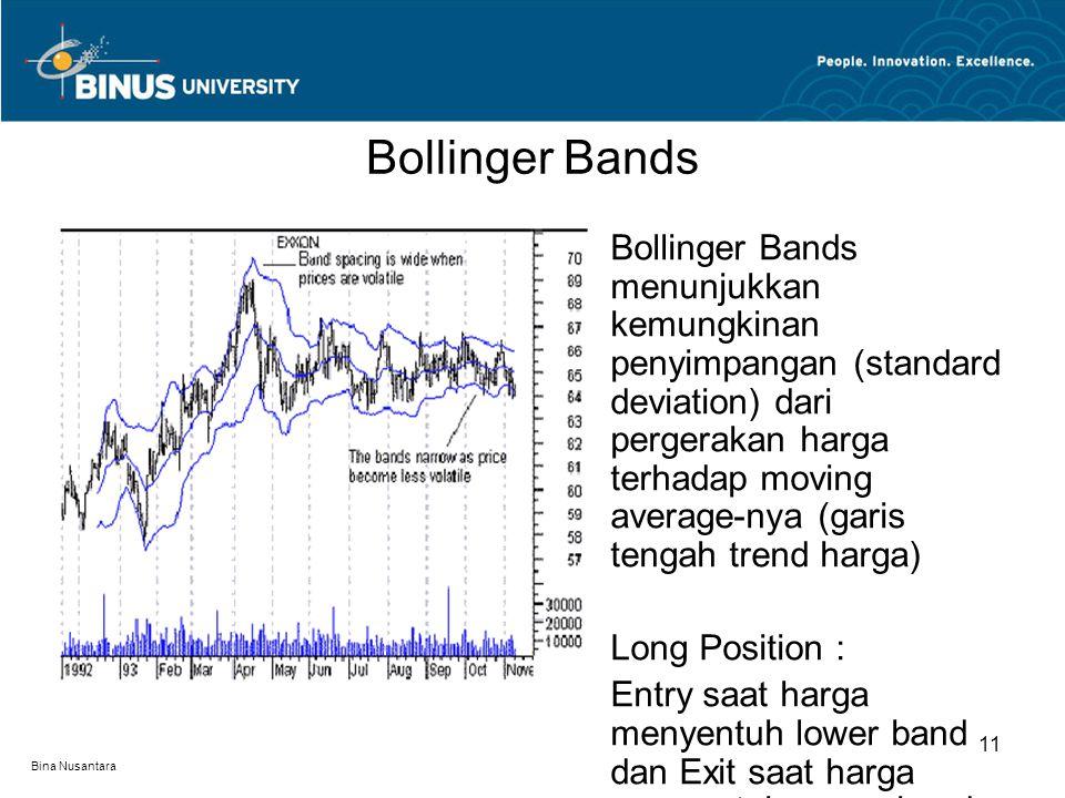 Bina Nusantara Bollinger Bands menunjukkan kemungkinan penyimpangan (standard deviation) dari pergerakan harga terhadap moving average-nya (garis tengah trend harga) Long Position : Entry saat harga menyentuh lower band dan Exit saat harga menyentuh upper band.