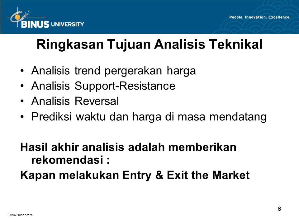 Bina Nusantara Analisis trend pergerakan harga Analisis Support-Resistance Analisis Reversal Prediksi waktu dan harga di masa mendatang Hasil akhir analisis adalah memberikan rekomendasi : Kapan melakukan Entry & Exit the Market Ringkasan Tujuan Analisis Teknikal 6