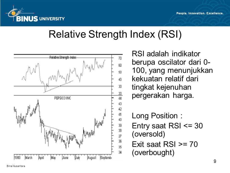 Bina Nusantara RSI adalah indikator berupa oscilator dari 0- 100, yang menunjukkan kekuatan relatif dari tingkat kejenuhan pergerakan harga.