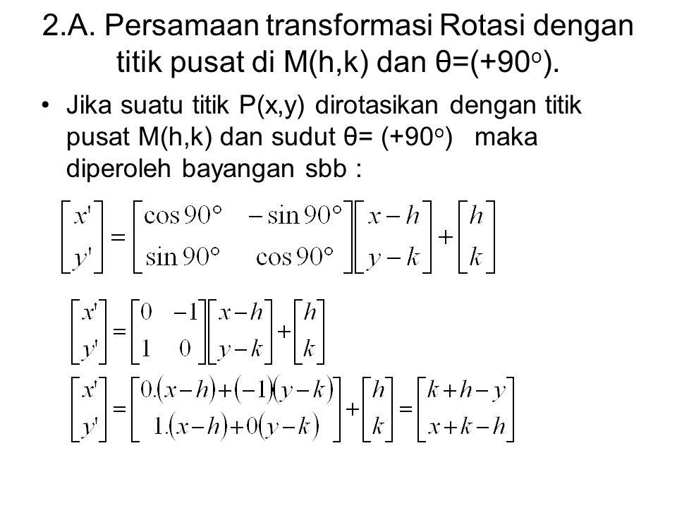 2.A. Persamaan transformasi Rotasi dengan titik pusat di M(h,k) dan θ=(+90 o ). Jika suatu titik P(x,y) dirotasikan dengan titik pusat M(h,k) dan sudu