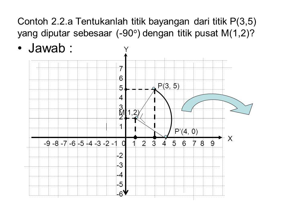 Contoh 2.2.a Tentukanlah titik bayangan dari titik P(3,5) yang diputar sebesaar (-90 o ) dengan titik pusat M(1,2)? Jawab : P(3, 5) P'(4, 0) -9 -8 -7