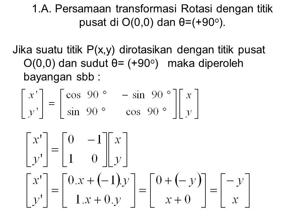 1.A. Persamaan transformasi Rotasi dengan titik pusat di O(0,0) dan θ=(+90 o ). Jika suatu titik P(x,y) dirotasikan dengan titik pusat O(0,0) dan sudu