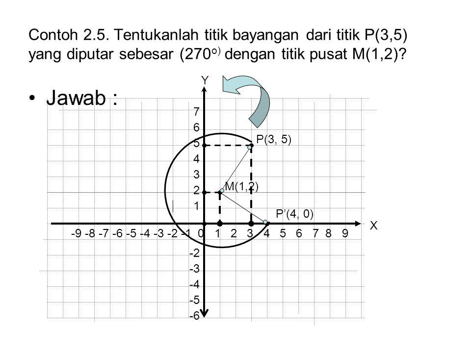 Contoh 2.5. Tentukanlah titik bayangan dari titik P(3,5) yang diputar sebesar (270 o) dengan titik pusat M(1,2)? Jawab : P(3, 5) P'(4, 0) -9 -8 -7 -6