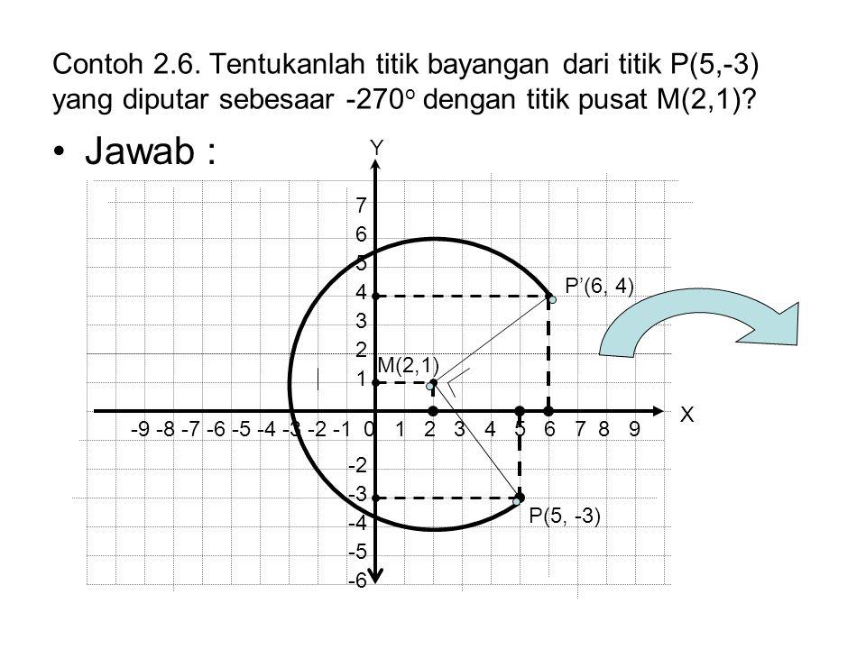 Contoh 2.6. Tentukanlah titik bayangan dari titik P(5,-3) yang diputar sebesaar -270 o dengan titik pusat M(2,1)? Jawab : P(5, -3) P'(6, 4) -9 -8 -7 -
