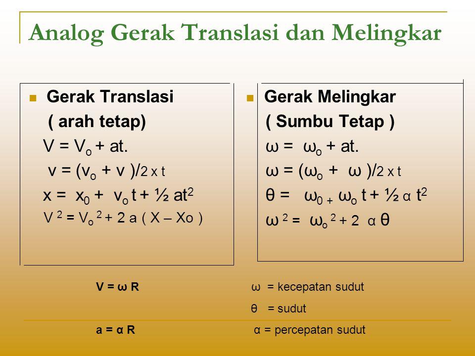 Analog Gerak Translasi dan Melingkar Gerak Translasi ( arah tetap) V = V o + at. v = (v o + v )/ 2 x t x = x 0 + v o t + ½ at 2 V 2 = V o 2 + 2 a ( X