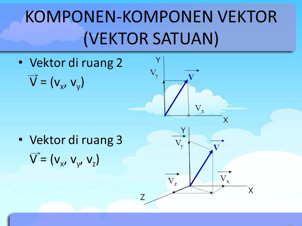 KOMPONEN-KOMPONEN VEKTOR (VEKTOR SATUAN) Vektor di ruang 2 V = (v x, v y ) Vektor di ruang 3 V = (v x, v y, v z ) X Z Y V VxVx VzVz VyVy X Y V VxVx VyVy