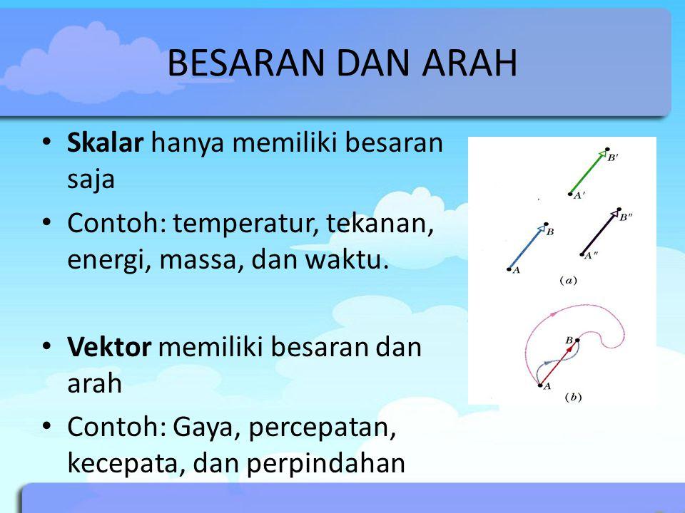 BESARAN DAN ARAH Skalar hanya memiliki besaran saja Contoh: temperatur, tekanan, energi, massa, dan waktu.