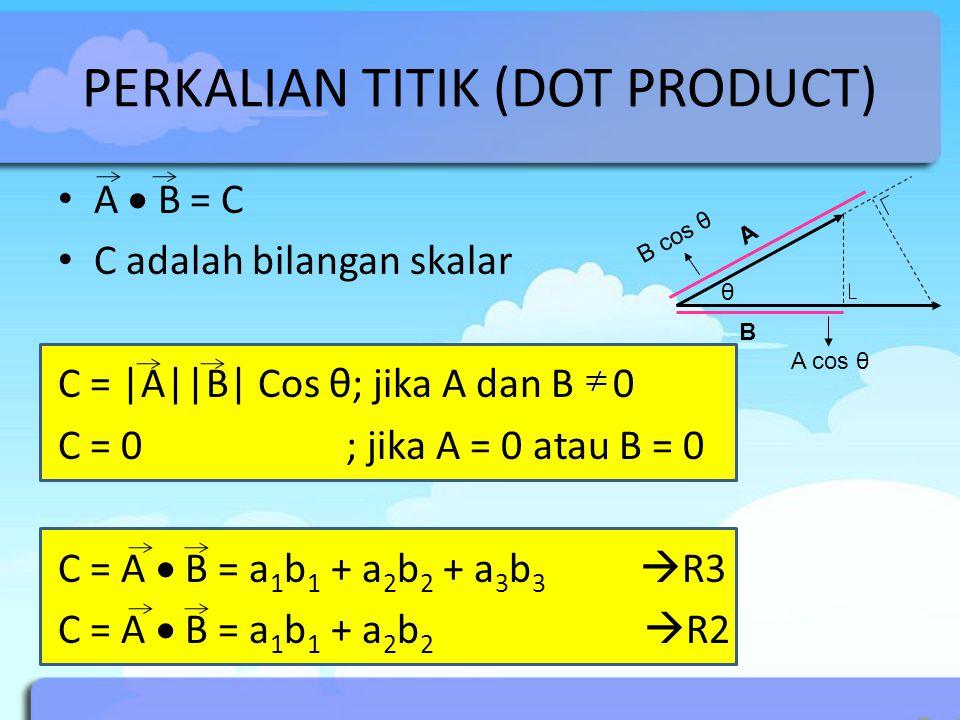 PERKALIAN TITIK (DOT PRODUCT) A  B = C C adalah bilangan skalar C = |A||B| Cos θ; jika A dan B 0 C = 0; jika A = 0 atau B = 0 C = A  B = a 1 b 1 + a 2 b 2 + a 3 b 3  R3 C = A  B = a 1 b 1 + a 2 b 2  R2 θ A B B cos θ A cos θ