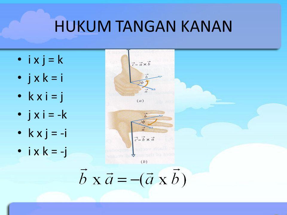 HUKUM TANGAN KANAN i x j = k j x k = i k x i = j j x i = -k k x j = -i i x k = -j