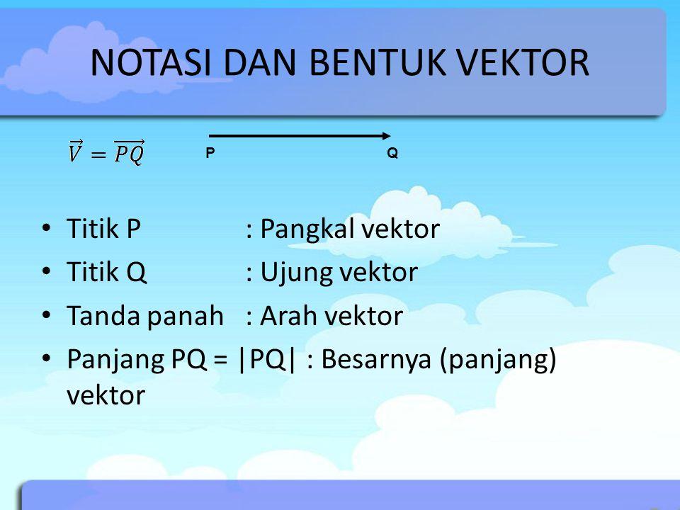 EQUIVALENSI Dua vektor dikatakan sama jika besar dan arahnya sama Dua vektor dikatakan tidak sama jika paling tidak salah satu dari besar atau arahnya tidak sama AB A = B A B A B A B