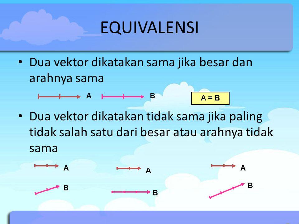 PERKALIAN DENGAN SKALAR Jika V = (v x, v y ), dan k adalah sembarang skalar, maka: kv = (kv x, kv y )  di ruang 2 kv = (kv x, kv y, kv z )  di ruang 3 Mengalikan k dengan setiap komponen vektor