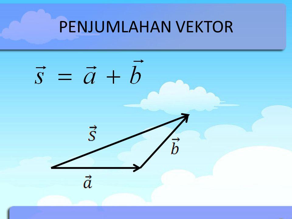 OPERASI-OPERASI ARITMATIKA u + v = v + u (u + v) + w = u + (v + w) u + 0 = 0 + u = u u + (-u) = 0 k(lu) = (kl)u k(u + v) = ku + kv (k + l)u = ku + lu 1u = u