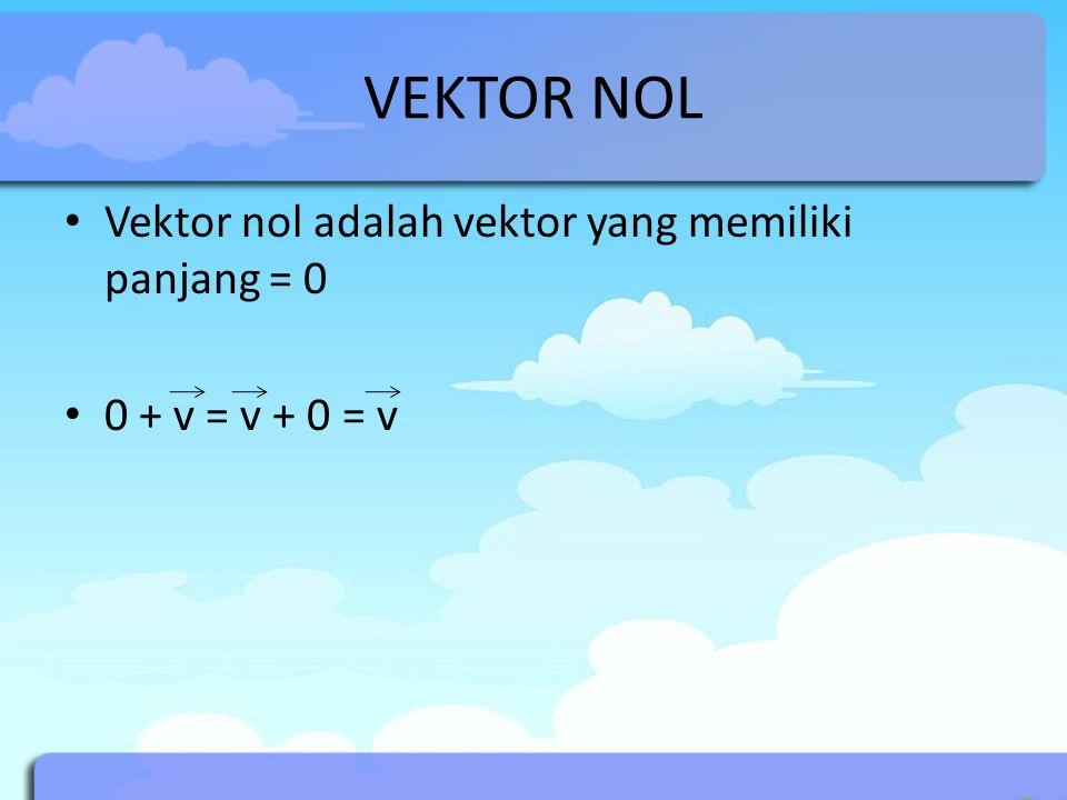 VEKTOR NEGATIF Vektor w dikatakan negatif (invers iditif) dari vektor v, jika vektor w memiliki besar yang sama dengan vektor v, tetapi arahnya berlawanan dengan vektor v W = -V W V V W
