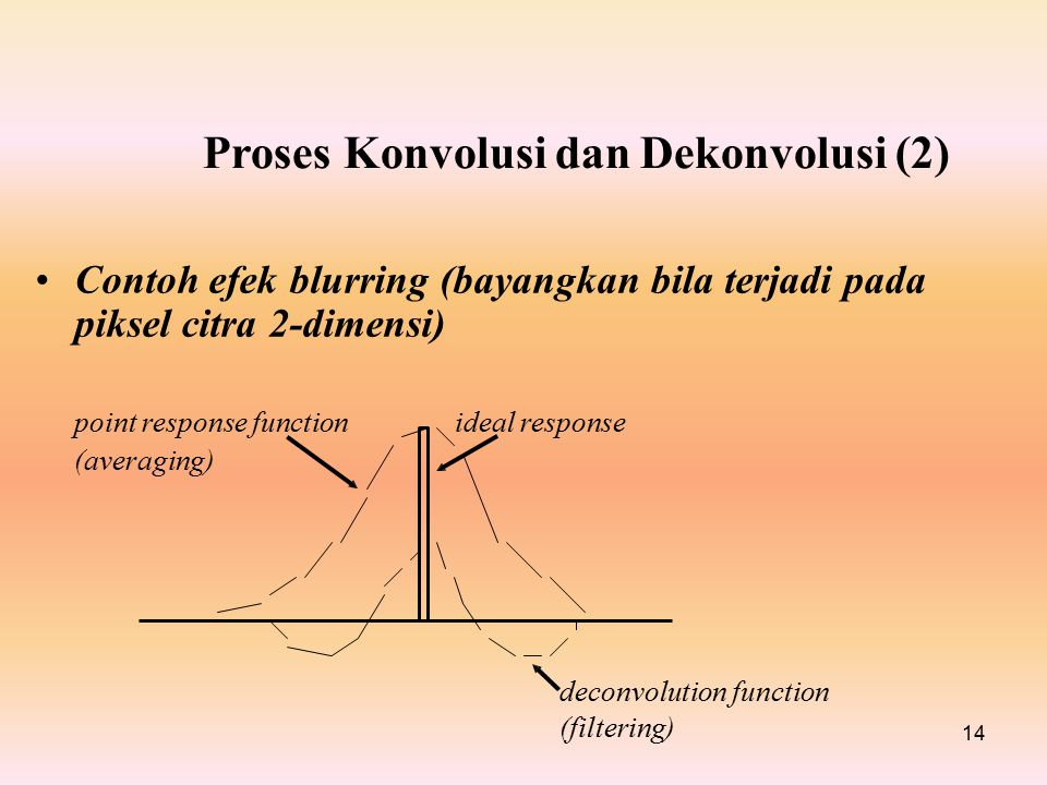 Proses Konvolusi dan Dekonvolusi (2) Contoh efek blurring (bayangkan piksel citra 2-dimensi) bilaterjadipada pointresponse functionideal response (averaging) deconvolution function (filtering) 14