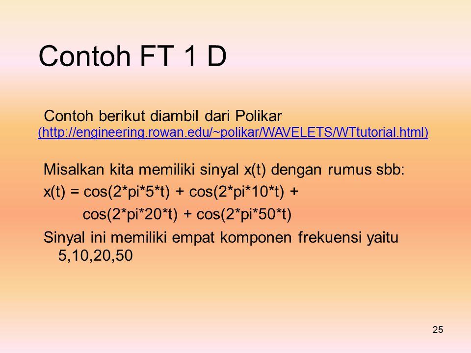 ContohFT1 D1 D Contoh berikut diambil dari Polikar (http://engineering.rowan.edu/~polikar/WAVELETS/WTtutorial.html) Misalkan kita memiliki sinyal x(t) dengan rumus sbb: x(t) = cos(2*pi*5*t) + cos(2*pi*10*t) + cos(2*pi*20*t) + cos(2*pi*50*t) Sinyal ini memiliki empat komponen 5,10,20,50 frekuensiyaitu 25