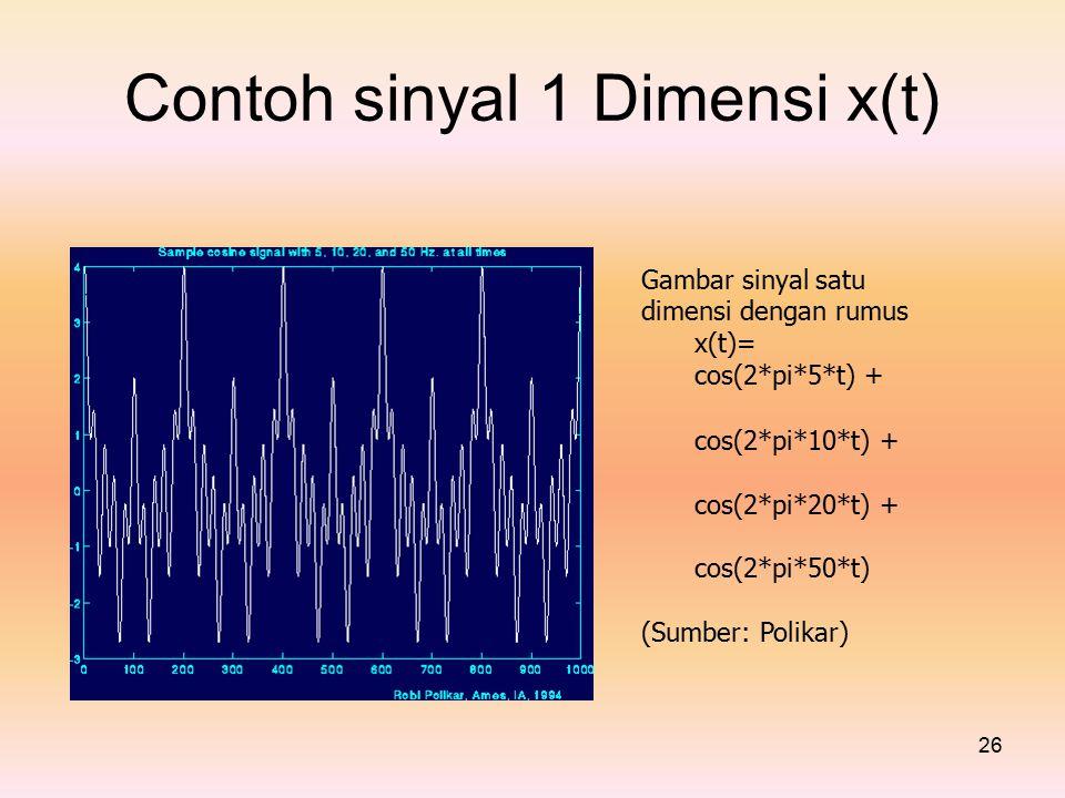 Contohsinyal1Dimensix(t) Gambar sinyal satu dimensi dengan rumus x(t)= cos(2*pi*5*t) + cos(2*pi*10*t)+ cos(2*pi*20*t)+ cos(2*pi*50*t) (Sumber: Polikar) 26