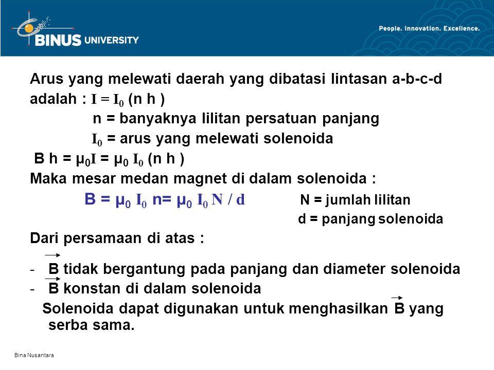 Bina Nusantara Arus yang melewati daerah yang dibatasi lintasan a-b-c-d adalah : I = I 0 (n h ) n = banyaknya lilitan persatuan panjang I 0 = arus yan