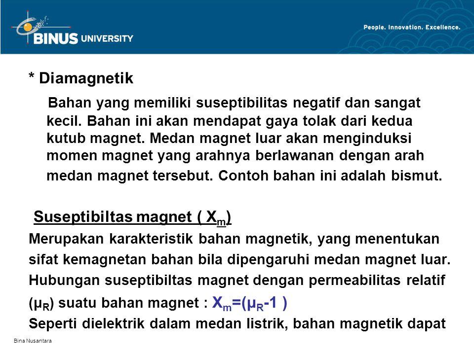 Bina Nusantara * Diamagnetik Bahan yang memiliki suseptibilitas negatif dan sangat kecil. Bahan ini akan mendapat gaya tolak dari kedua kutub magnet.