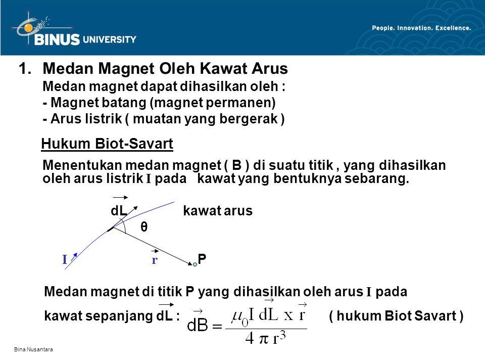 Bina Nusantara dan besarnya r = jarak titik P dari dL θ = sudut antara dL dan r Medan magnet total di P : B = ∫ dB Arah B di titik P ditentukan oleh : I dL x r