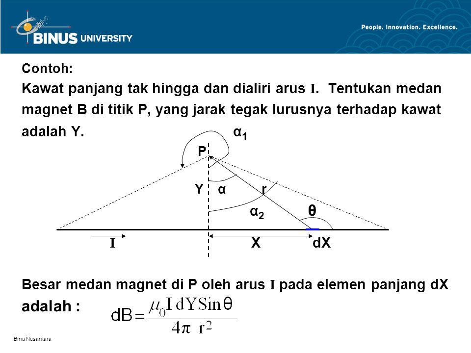 Bina Nusantara Arus yang melewati daerah yang dibatasi lintasan a-b-c-d adalah : I = I 0 (n h ) n = banyaknya lilitan persatuan panjang I 0 = arus yang melewati solenoida B h = μ 0 I = μ 0 I 0 (n h ) Maka mesar medan magnet di dalam solenoida : B = μ 0 I 0 n= μ 0 I 0 N / d N = jumlah lilitan d = panjang solenoida Dari persamaan di atas : -B tidak bergantung pada panjang dan diameter solenoida -B konstan di dalam solenoida Solenoida dapat digunakan untuk menghasilkan B yang serba sama.