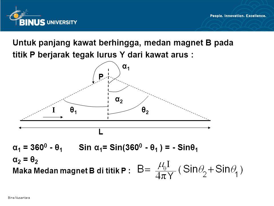 Bina Nusantara Feromagnetik Mempunyai suseptibilitas magnetik χ m positif dan sangat tinggi.