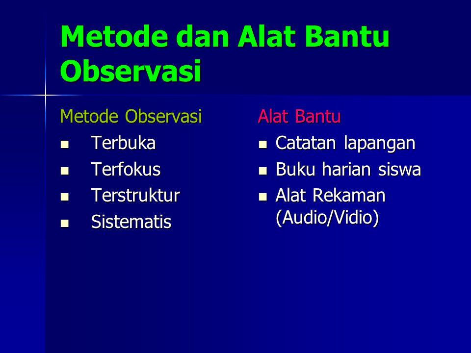Metode dan Alat Bantu Observasi Metode Observasi Terbuka Terbuka Terfokus Terfokus Terstruktur Terstruktur Sistematis Sistematis Alat Bantu Catatan lapangan Catatan lapangan Buku harian siswa Buku harian siswa Alat Rekaman (Audio/Vidio) Alat Rekaman (Audio/Vidio)