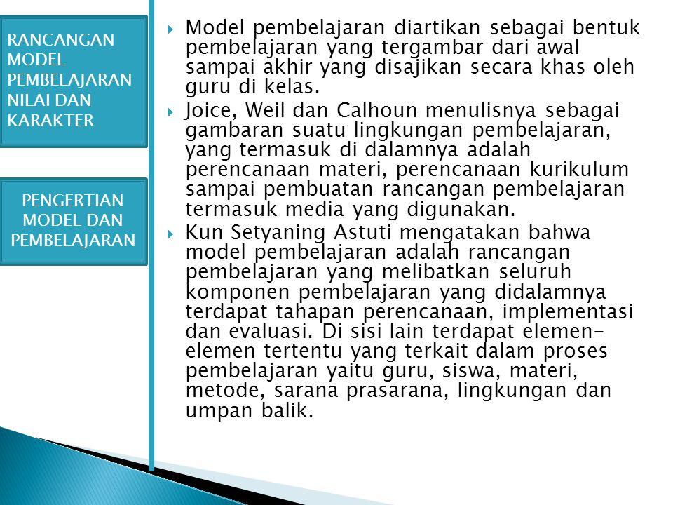  Dalam kaitan dengan model pendidikan karakter, Zamroni menjelaskan bahwa model pendidikan karakter merupakan suatu gambaran dan pola bagaimana proses pendidikan karakter dilaksanakan.