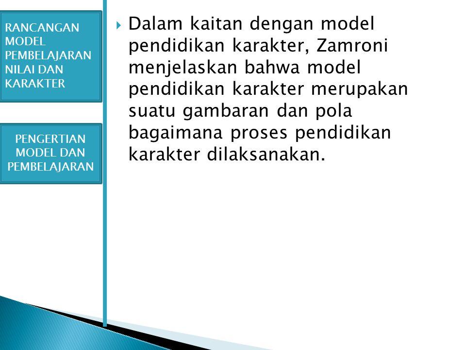  Model diawali dengan menentukan dan mendeskripsikan sasaran dan target yang akan dicapai yang bersifat memiliki makna (meaning ful), dapat diukur (measurable), dan berkelanjutan (sustainable).
