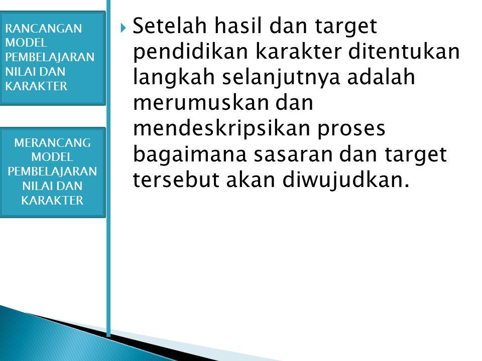  Darmiyati Zuchdi mengungkapkan bahwa model merupakan deskripsi proses pembelajaran.