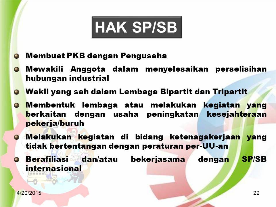 4/20/201522 Membuat PKB dengan Pengusaha Mewakili Anggota dalam menyelesaikan perselisihan hubungan industrial Wakil yang sah dalam Lembaga Bipartit d