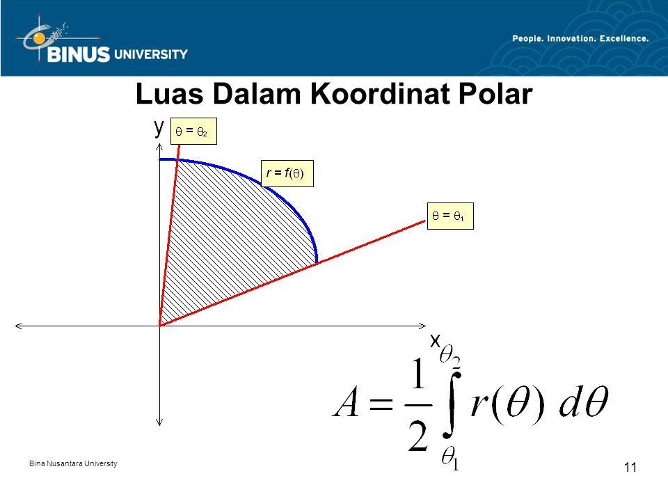 Bina Nusantara University 11 Luas Dalam Koordinat Polar