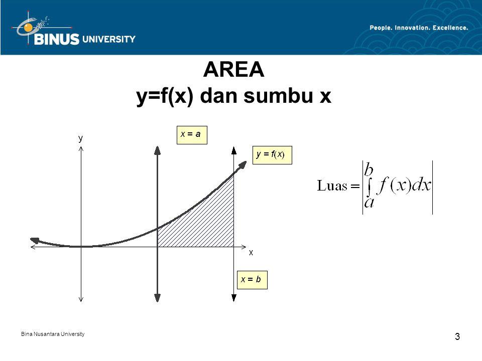 Bina Nusantara University 4 Contoh: Carilah luas daerah yang dibatasi oleh: 1.y = x 2, x=2 dan x=4 dan sumbu x 2.y = x 3, x= -2 dan x= -1 dan sumbu x 3.y = x 2 – 6x + 8, x=1, x=6 dan sumbu x