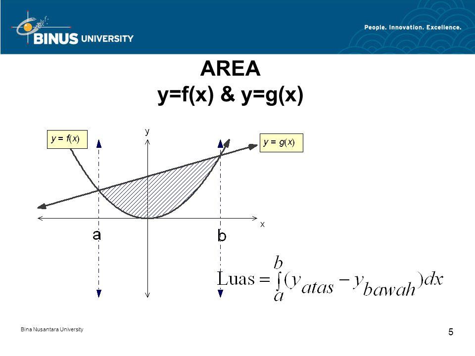 Bina Nusantara University 6 Contoh: Carilah luas daerah yang dibatasi oleh: 1.y=x 3, y=x 2.y=x 2, y=x+2 3.y=x 2, y=18-x 2