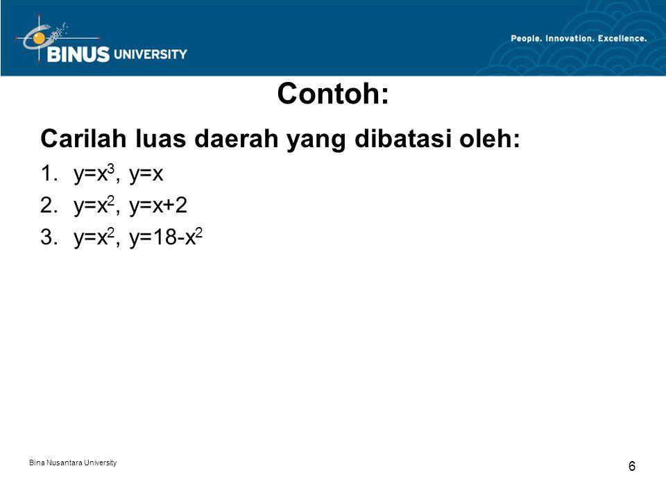 Bina Nusantara University 7 AREA x=f(y) dan sumbu y