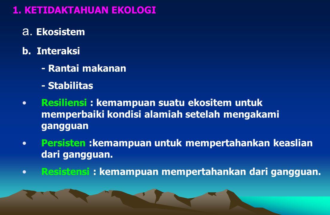 a.Ekosistem b.