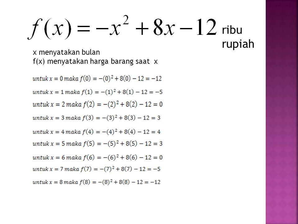 a, b, c, merupakan bilangan real dan a ≠ 0