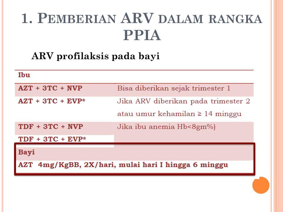 1. P EMBERIAN ARV DALAM RANGKA PPIA ARV profilaksis pada bayi