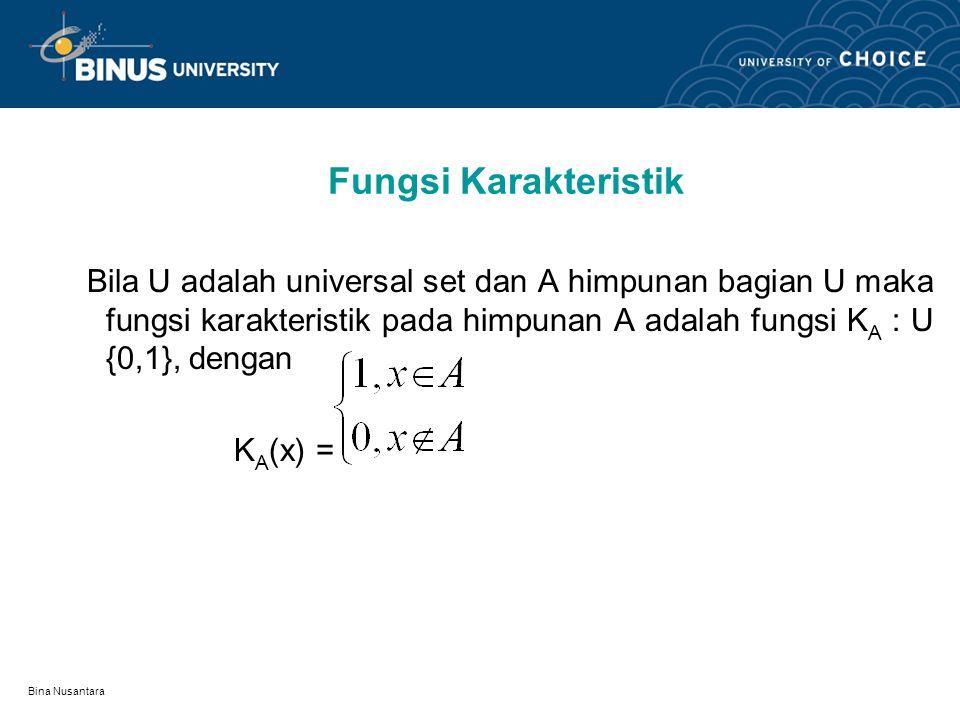 Bina Nusantara Invers Fungsi Invers fungsi f:A  B adalah fungsi f -1 :B  A dengan f -1 = {(b,a) : (a,b) f}. Bila fungsi f:A  B &fungsi g:B  C maka