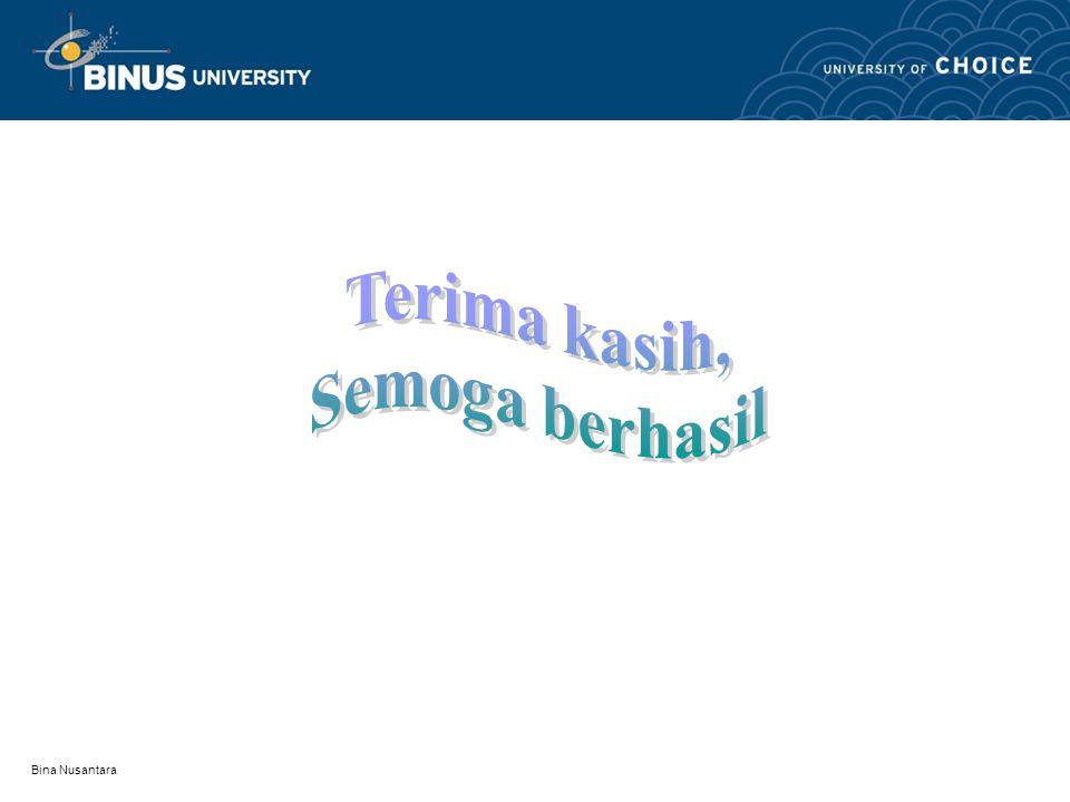 Bina Nusantara Fungsi Karakteristik Bila U adalah universal set dan A himpunan bagian U maka fungsi karakteristik pada himpunan A adalah fungsi K A :